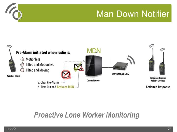 Man Down Notifier