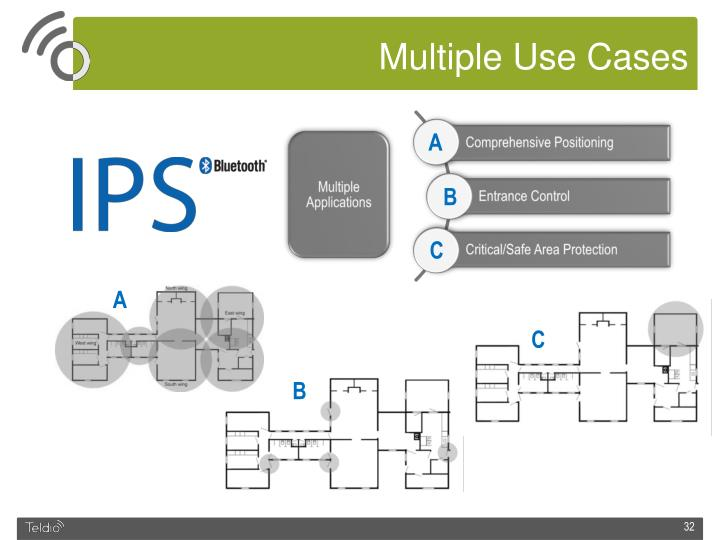 Multiple Use Cases