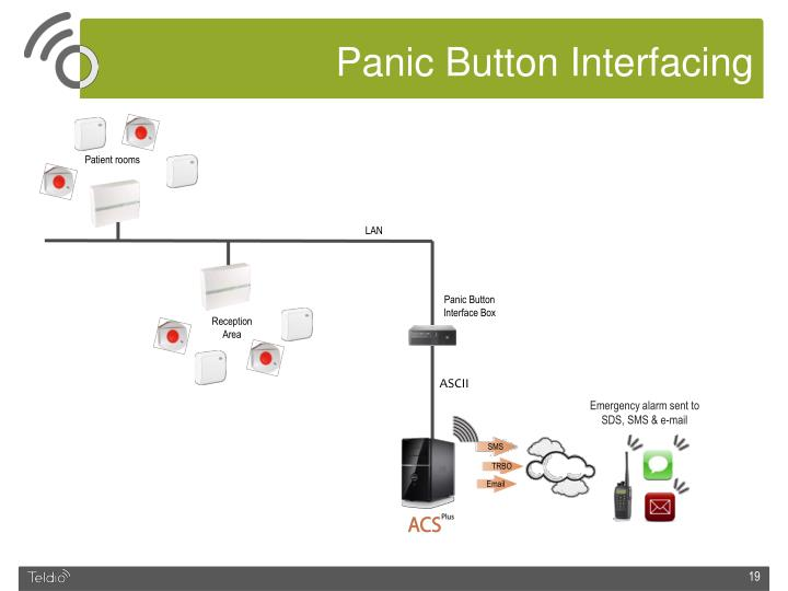Panic Button Interfacing