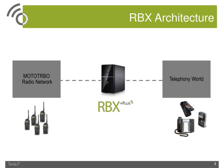 RBX Architecture