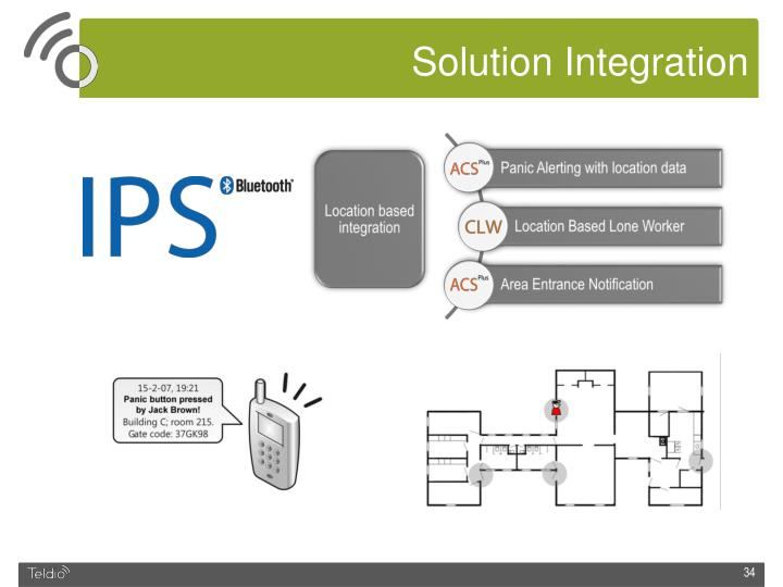 Solution Integration