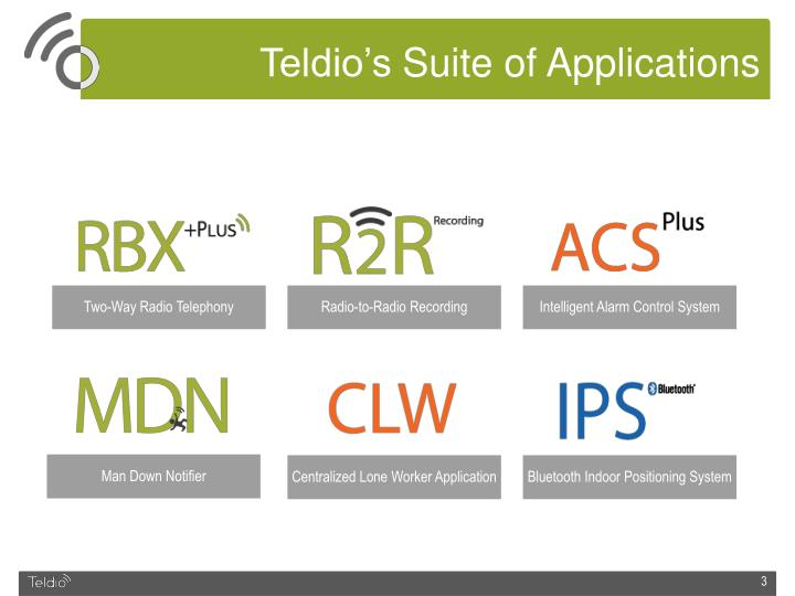 Teldio s suite of applications