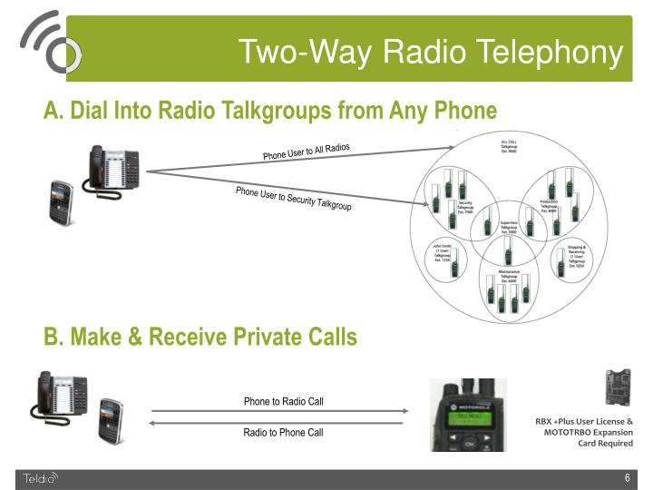 Two-Way Radio Telephony