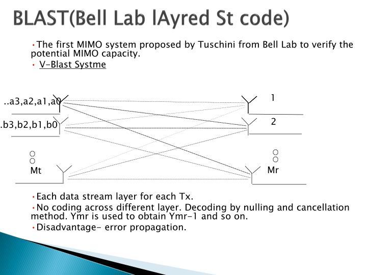 BLAST(Bell Lab