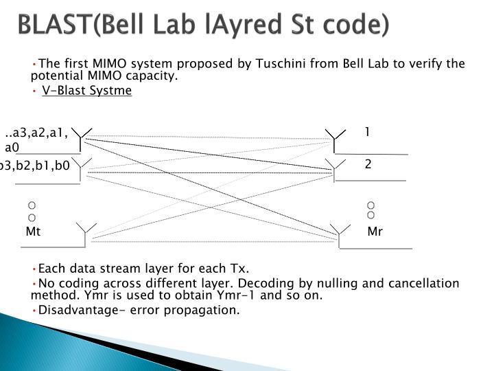 BLAST(Bell Lab lAyred St code)