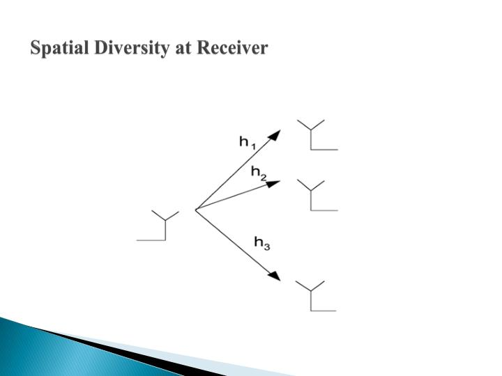 Spatial Diversity at Receiver