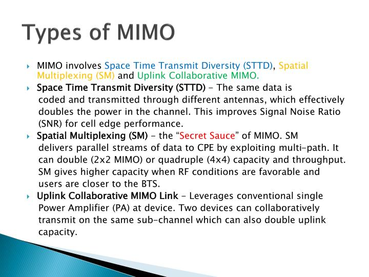 Types of MIMO