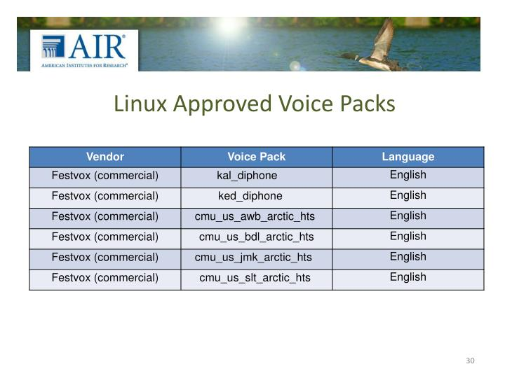 Linux Approved Voice Packs