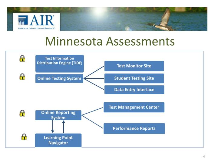 Minnesota Assessments