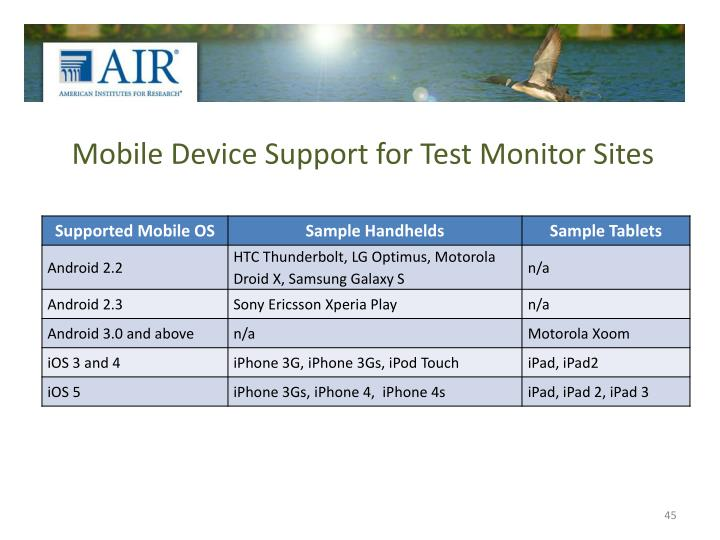 Mobile Device Support for Test Monitor Sites