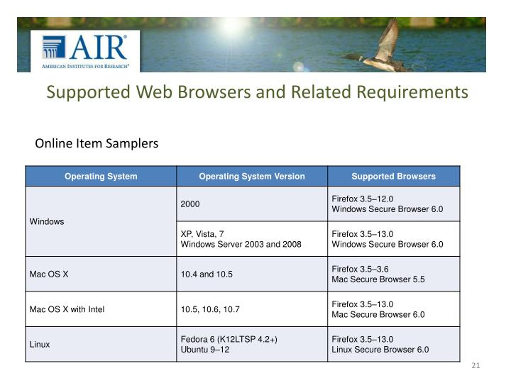 Supported Web Browsers and Related Requirements