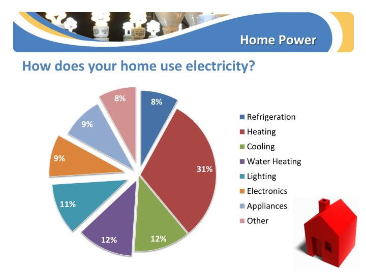 Home power1