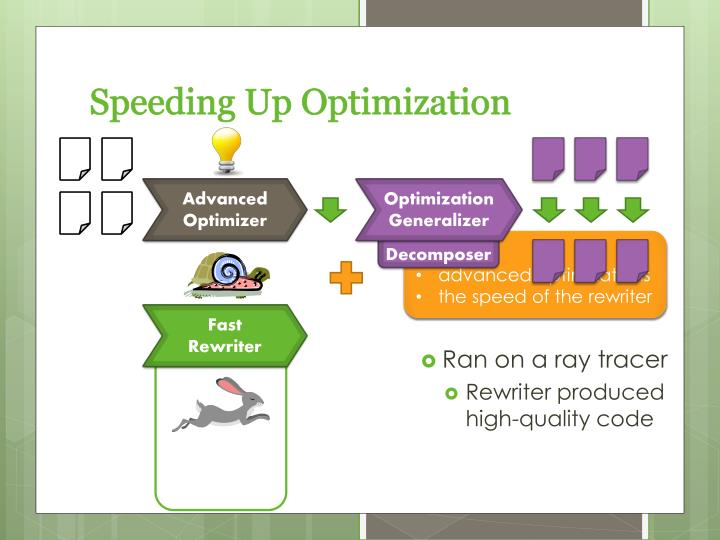 Speeding Up Optimization