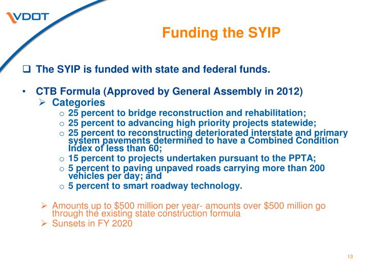 Funding the SYIP