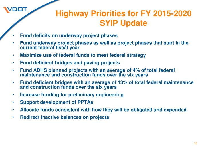 Highway Priorities for FY 2015-2020