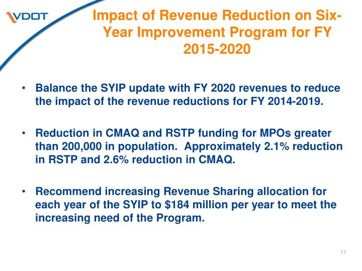 Impact of Revenue Reduction on Six-Year Improvement Program for FY 2015-2020