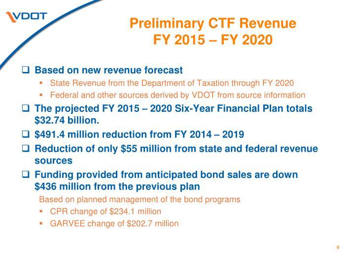 Preliminary CTF Revenue