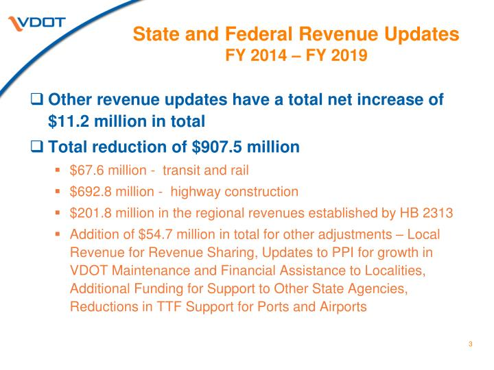 State and Federal Revenue Updates