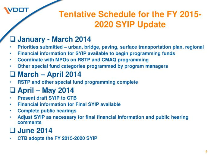 Tentative Schedule for the FY 2015-2020 SYIP Update