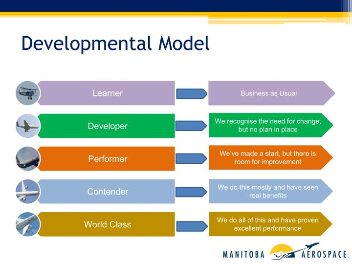 Developmental Model