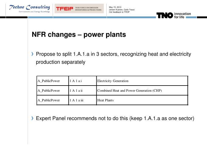 Jeroen Kuenen, Carlo Trozzi C&I feedback to TFEIP