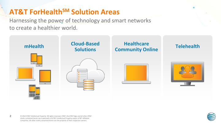 AT&T ForHealth