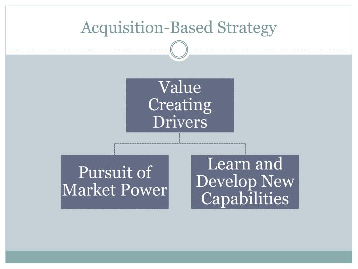 Acquisition-Based Strategy