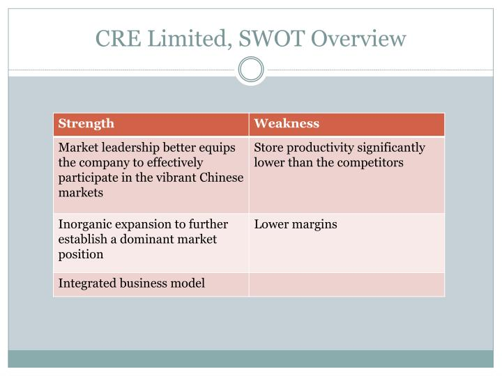 CRE Limited, SWOT Overview