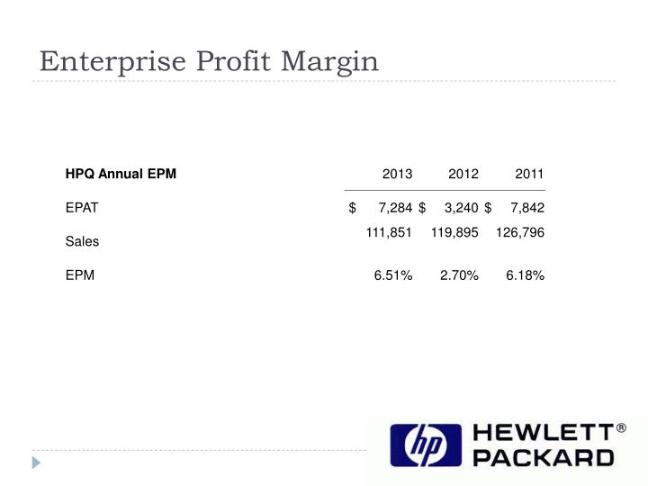 Enterprise Profit Margin