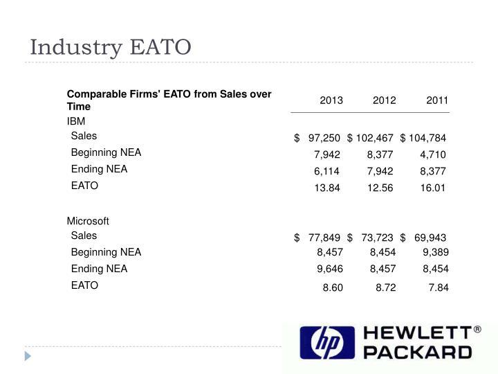 Industry EATO