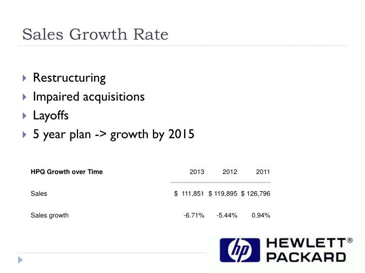 Sales Growth Rate