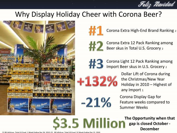 Why Display Holiday Cheer with Corona Beer?