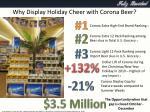 why display holiday cheer with corona beer