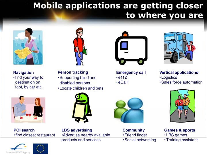Mobile applications are getting closer to where you are