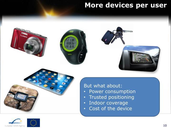 More devices per user