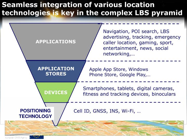 Seamless integration of various location technologies is key in the complex LBS pyramid