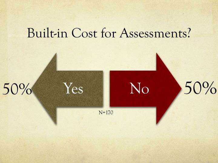 Built-in Cost for Assessments?