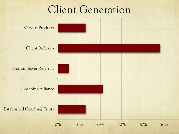 Client Generation