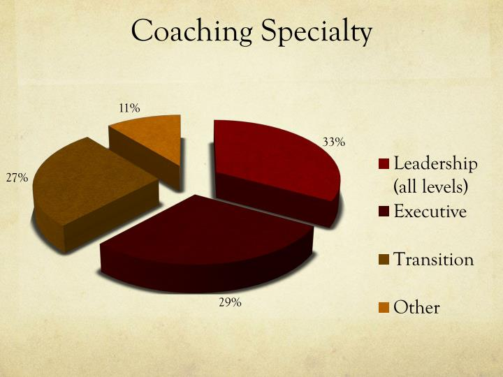 Coaching Specialty