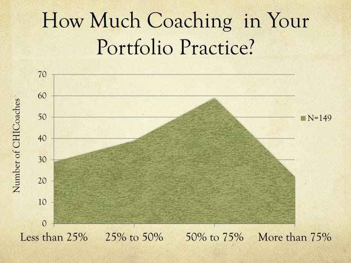 How Much Coaching  in Your Portfolio Practice?