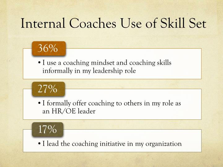 Internal Coaches Use of Skill Set