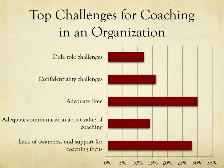 Top Challenges for Coaching in an Organization