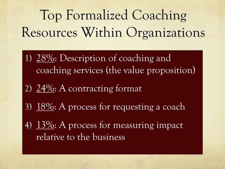 Top Formalized Coaching Resources Within Organizations