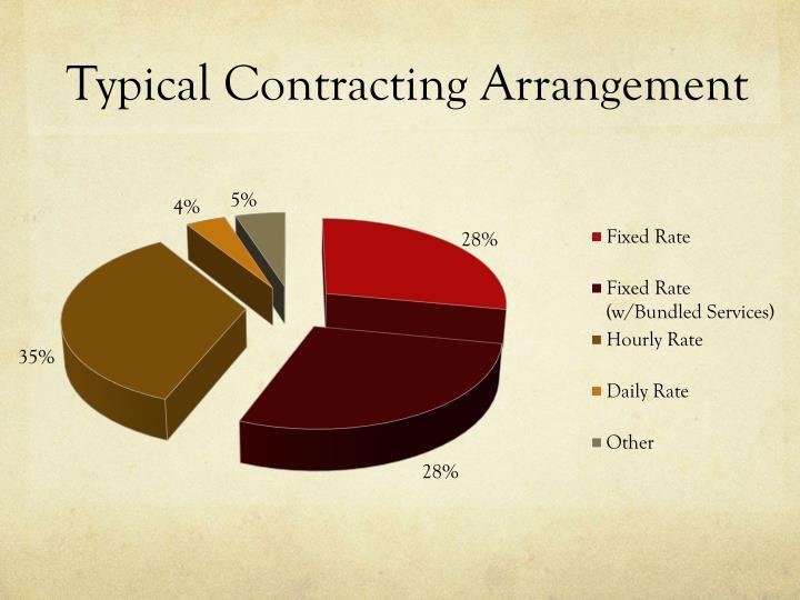 Typical Contracting Arrangement