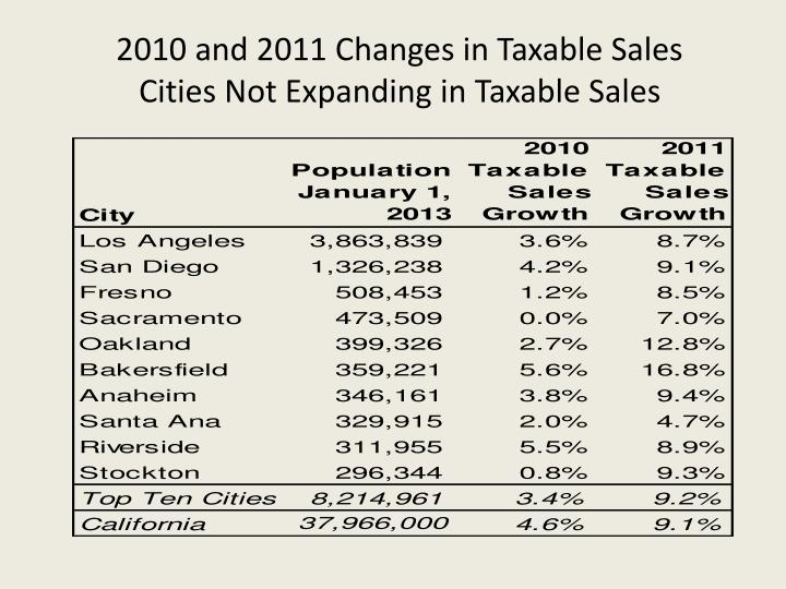 2010 and 2011 Changes in Taxable