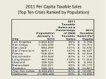 2011 per capita taxable sales top ten cities ranked by population