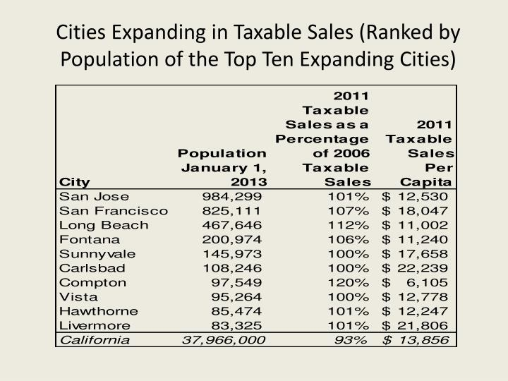 Cities Expanding in Taxable