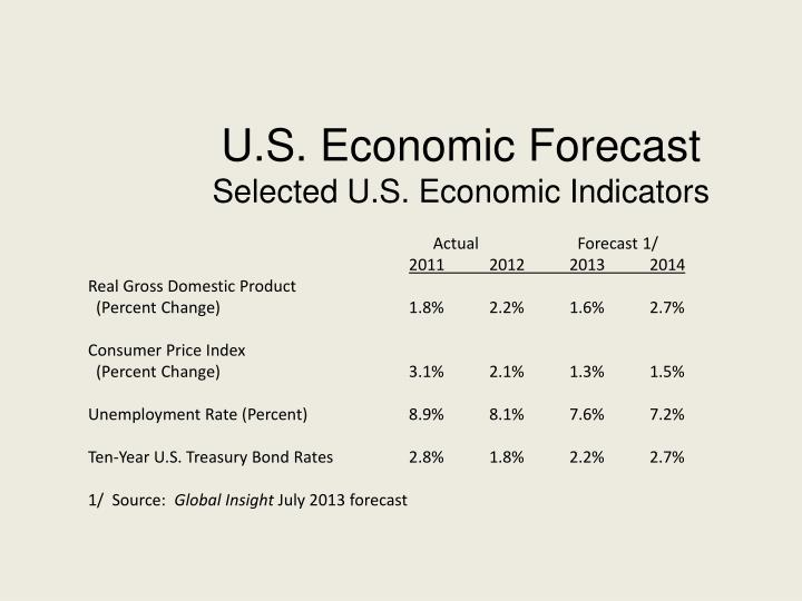 U s economic forecast selected u s economic indicators
