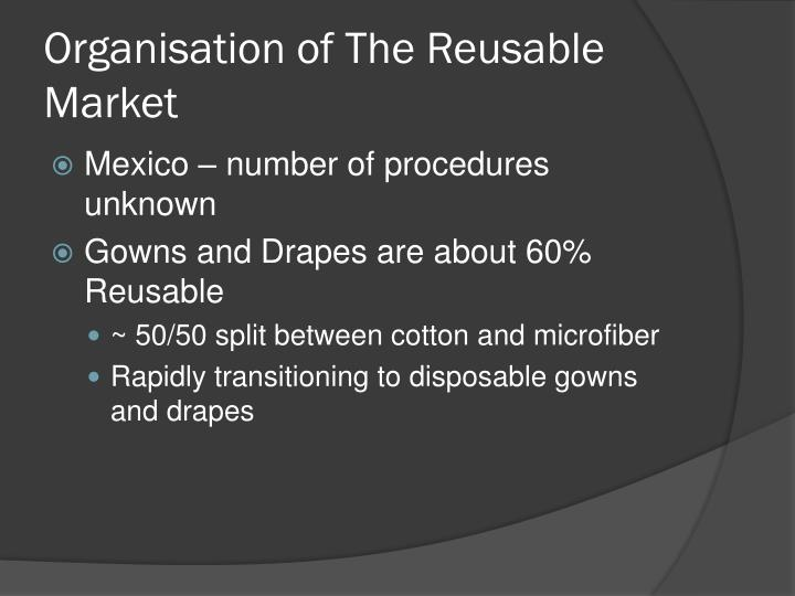 Organisation of The Reusable Market
