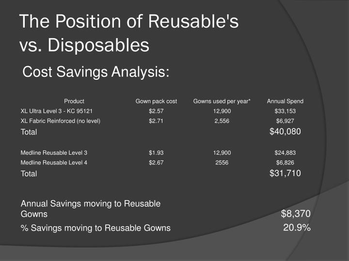 The Position of Reusable's vs. Disposables
